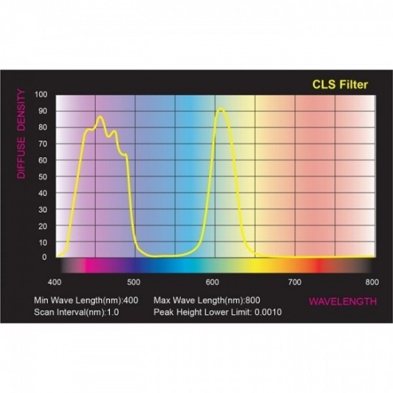 """Clear Sky CLS Filter (1.25"""") by OVL"""