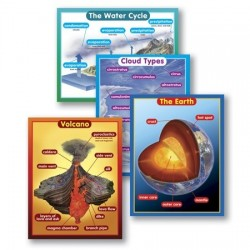 GeoSafari® ReMARKable Science Charts