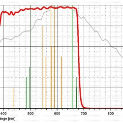 Astronomik L-2 UV-IR Blocking Luminance Filter 2-Inch