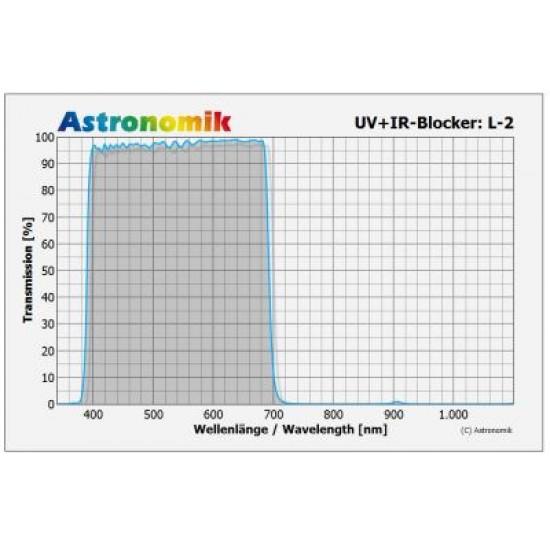Astronomik L-2 UV-IR Blocking Luminance Filter 50mm Mounted
