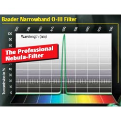 "Baader 2"" Narrowband OIII Nebula Filter 10nm HBW"