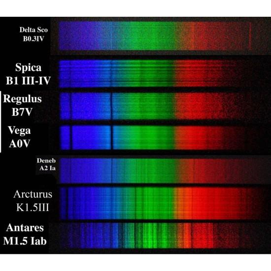 Rigel RS-Spectroscope