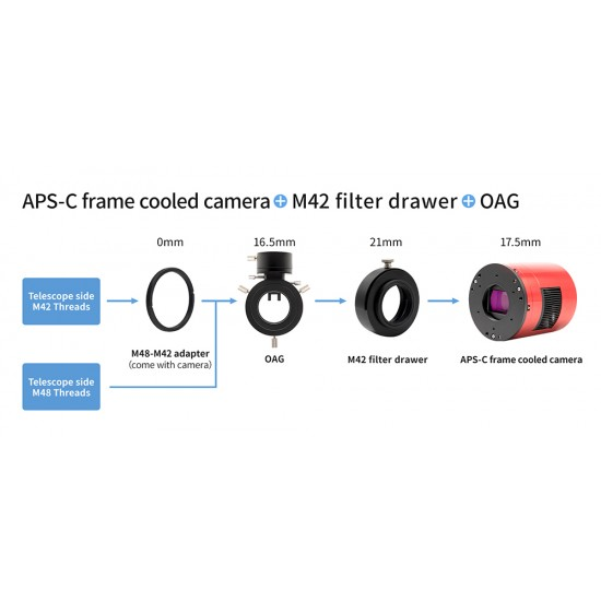 ZWO ASI2600MM PRO Monochrome APS-C CMOS USB3.0 Deep Sky Imager Camera EARLY BIRD PROMOTION