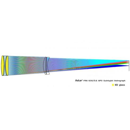 ASKAR FRA600 f/5.6 Quintuplet Astrograph APO Apochromatic Refractor Telescope