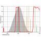 Astronomik  EOS XL UHC Visual Deepsky Clip-Filter for FULL FRAME Canon EOS