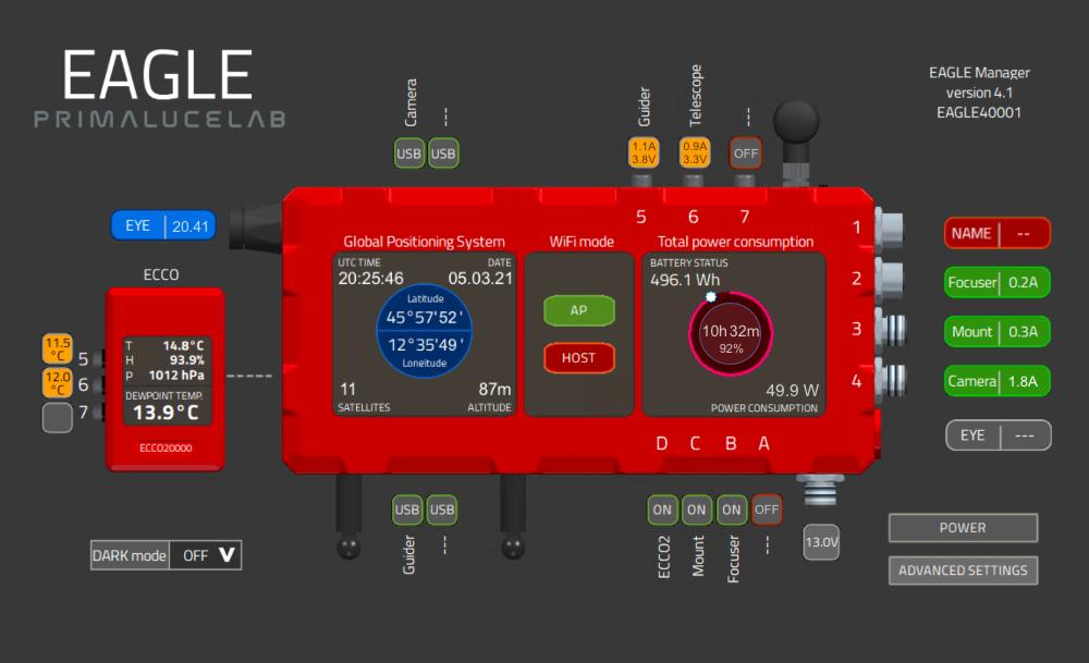 Primaluce Lab ECCO2 Environmental Computerized Controller for EAGLE