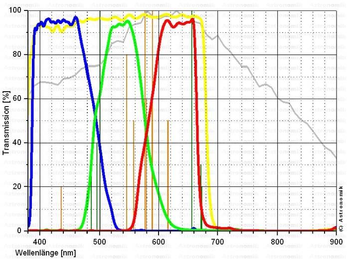 /365astronomy/images/descriptions/538cd56bc9f99-astronomik_cls_trans.png