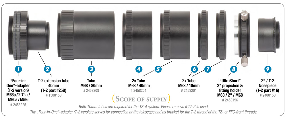 Scope of Supply of the M68-Tele-Compendium
