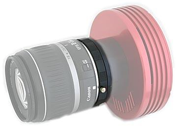 T2 adaptation for Canon EOS lenses