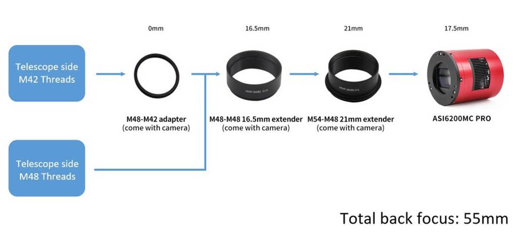 ASI6200MC-Pro-55mm-solution