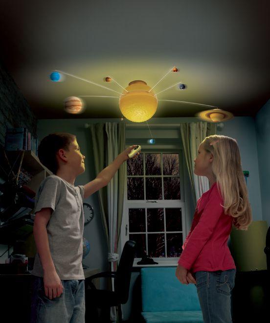 RC Illuminated Solar System