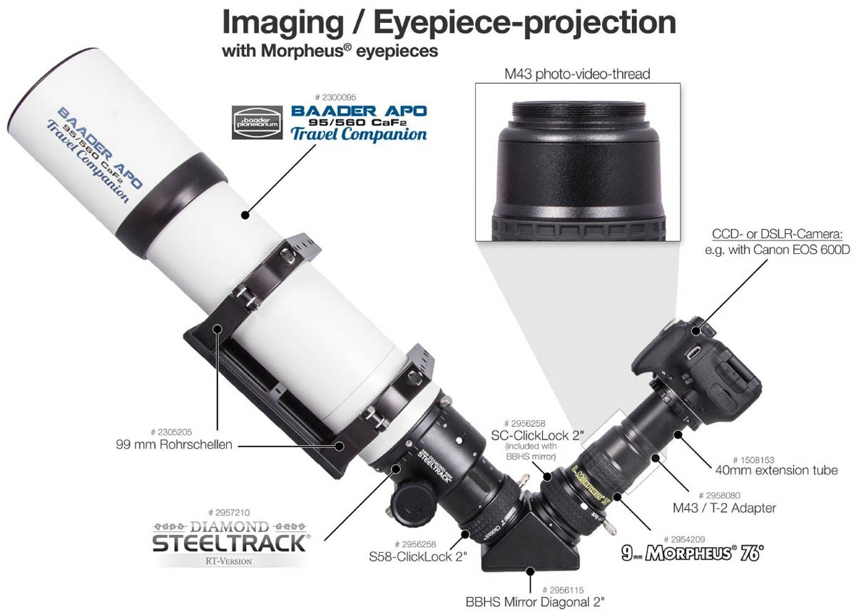 Imaging with Morpheus eyepieces