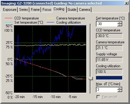 Temperature in the CCD chamber can drop up to -50°C