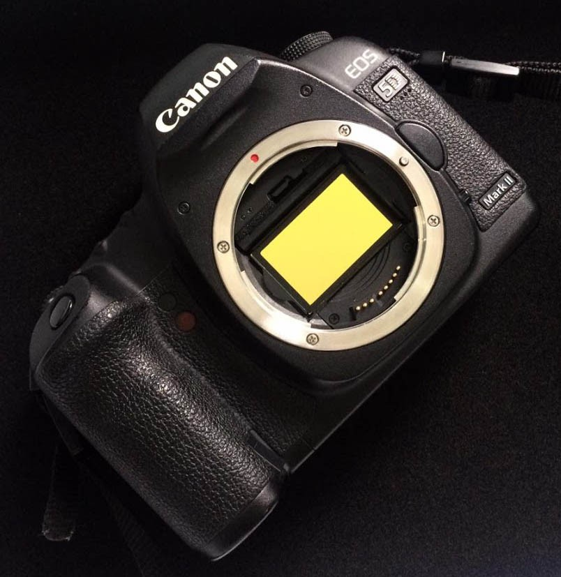 Optolong CLS (City Light Suppression) Filter for Full Frame Canon EOS Cameras