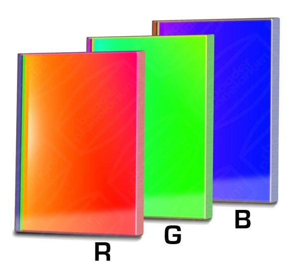 Baader RGB-CCD-Filter-Set 50x50mm Square