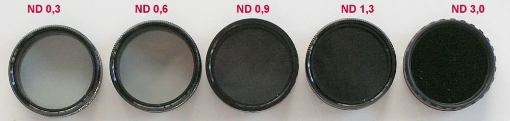 ND1.3 Neutral Filter with 5% Transmission Level M28, ND96-1.3